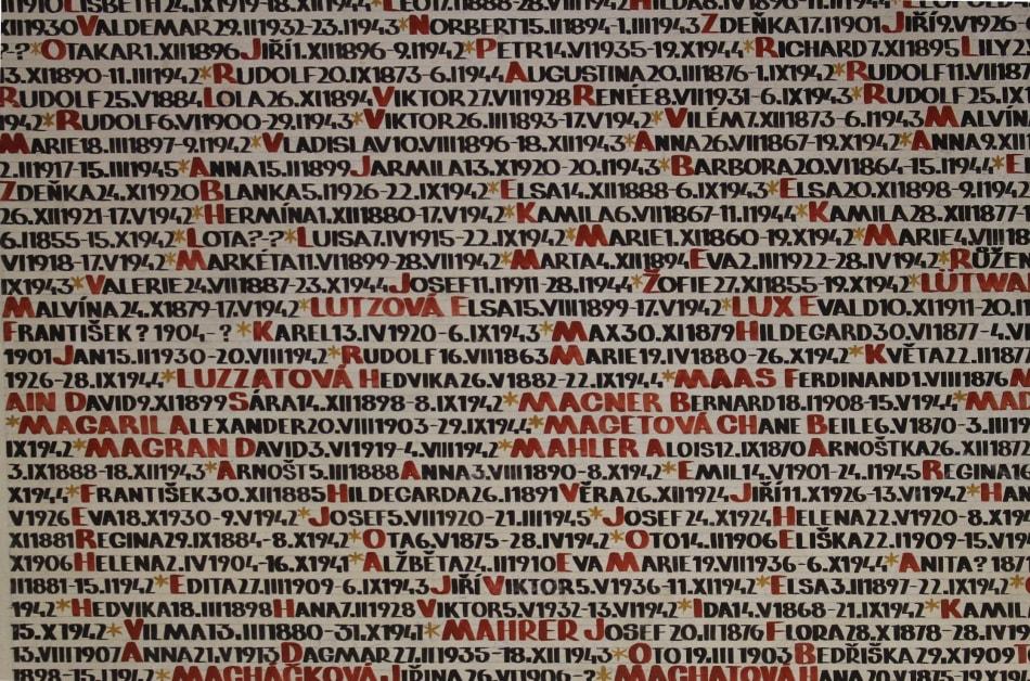 visitare praga: museo ebraico